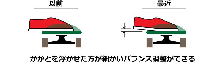 ollie_maeashi_kakato
